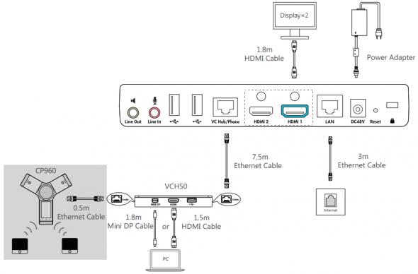 Yealink Videokonferenz Raumsystem VC 800 Touch Display