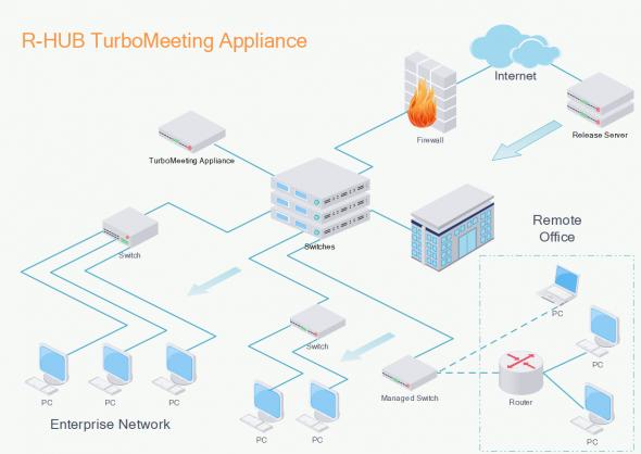 Konferenzraum Videokonferenz System mit Mikrofone für Citrix GoToMeeting