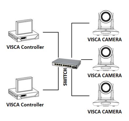 Angekis 4k Konferenzraum Kamera