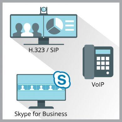 Videokonferenz Anbieter PC Komplettlösung
